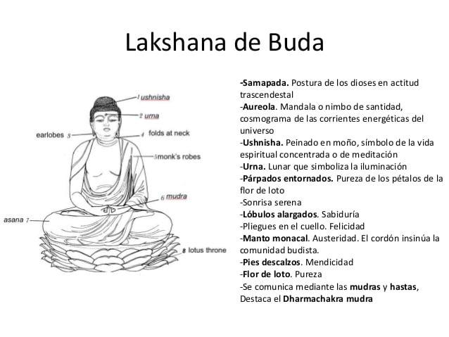 Las primeras representaciones de Buda con forma humana